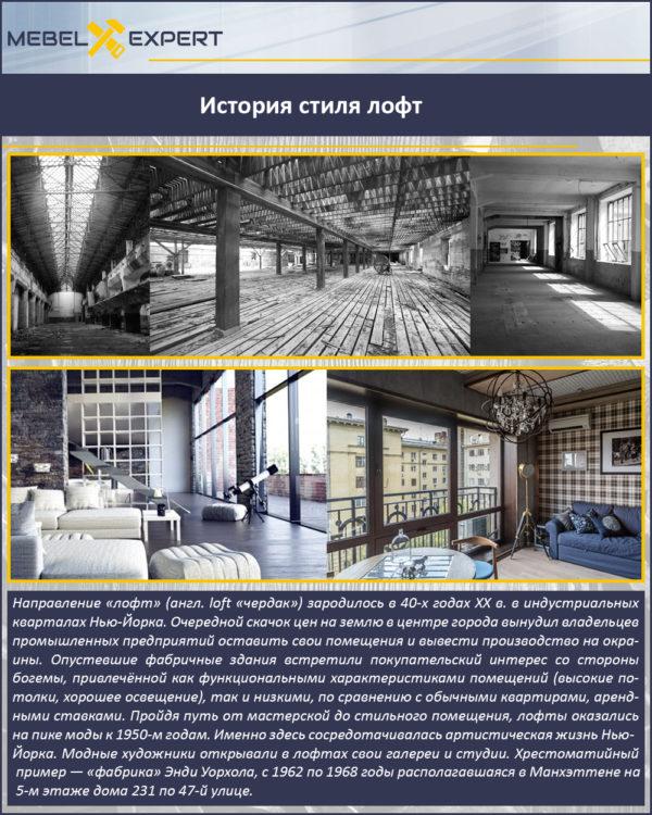 История стиля лофт