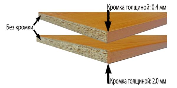 По эскизу выполняют расчет количества кромочной ленты и определяют ее толщину