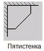 Пятистенка