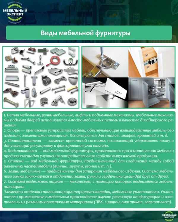 Виды мебельной фурнитуры