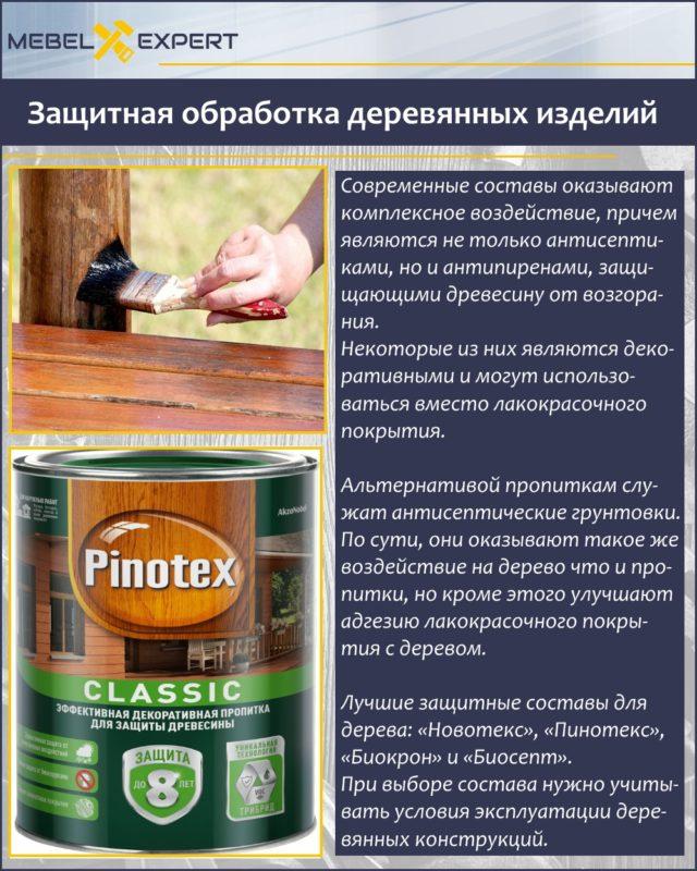 Защитная обработка деревянных изделий