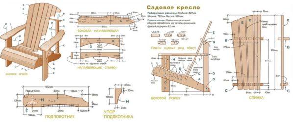 Примерная схема создания кресла