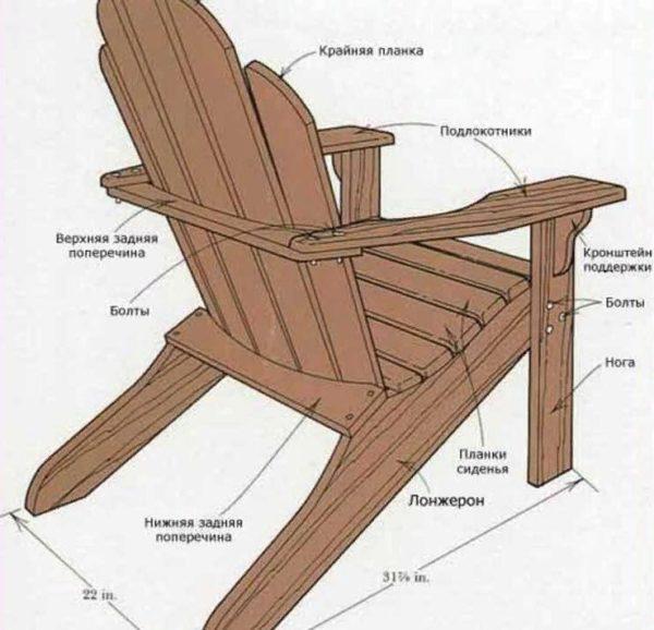 Элементы садового кресла