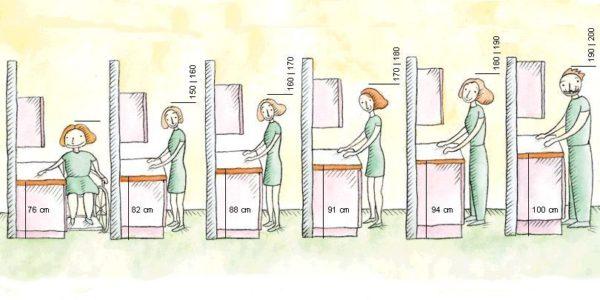 Зависимость параметров мебели и антропометрических данных человека