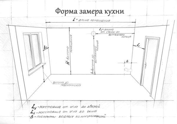 Форма замера кухни