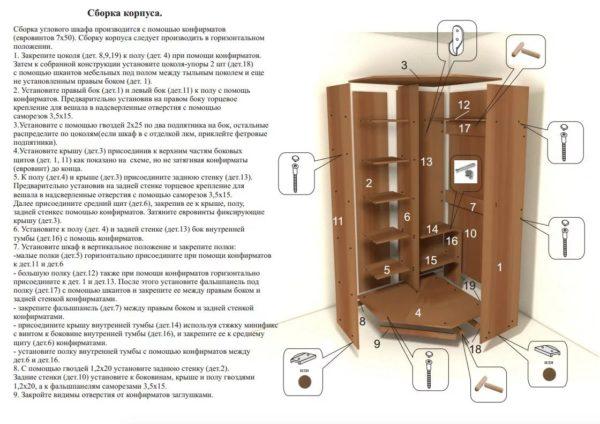 Примерная инструкция по сборке шкафа, которая должна присутствовать в упаковке