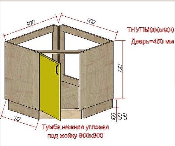 Угловой элемент Г-образной кухни
