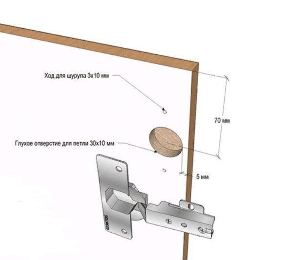 Размечаем расположение мебельных петель