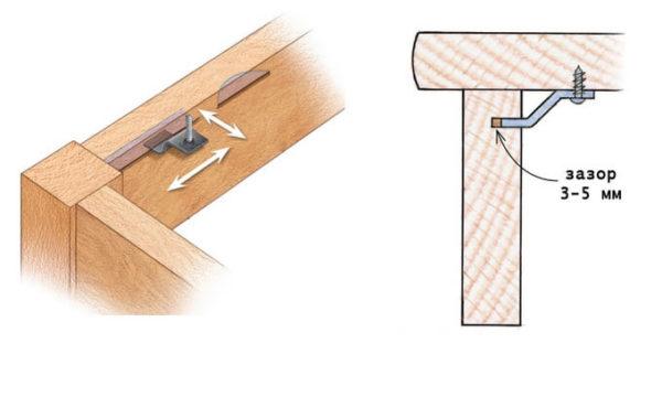 Способ фиксации столешницы