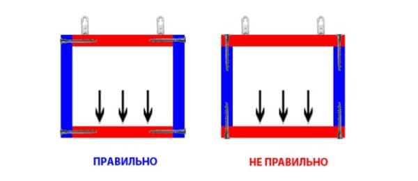 Особенности фиксации деталей при изготовлении навесного шкафа