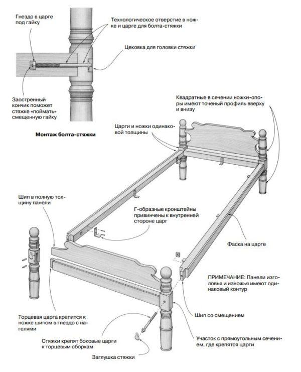 Чертеж и схема сборки деревянной кровати