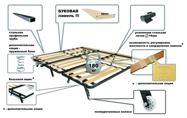 Механизм к дивану-аккордеону