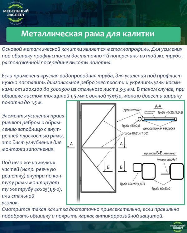 Металлическая рама для калитки