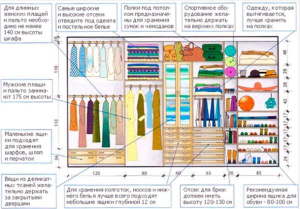 Наглядный пример комплектации шкафа-купе
