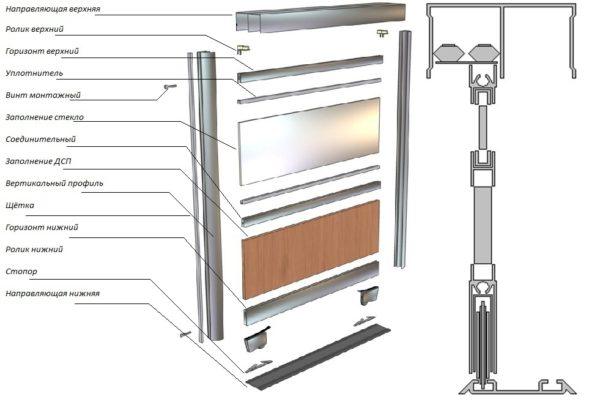 Полки, секции и комплектующие раздвижных дверей нужно покупать у проверенного производителя