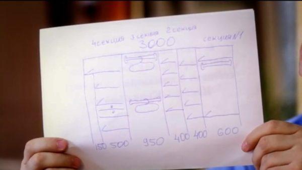 Предварительный чертеж шкафа-купе