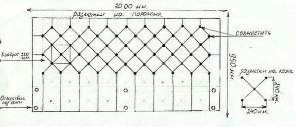 Пример схемы оформления панели