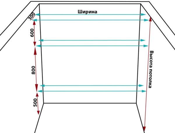 Пример замеров для шкафа-купе