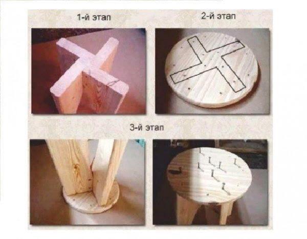 Процесс соединения частей барного стула имеет такую последовательность