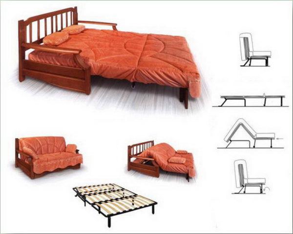 Раскладной диван с выкатным механизмом прост в обращении, он является очень надежным и может использоваться ежедневно