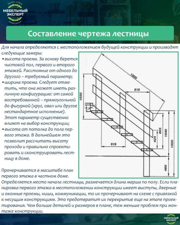 Составление чертежа лестницы