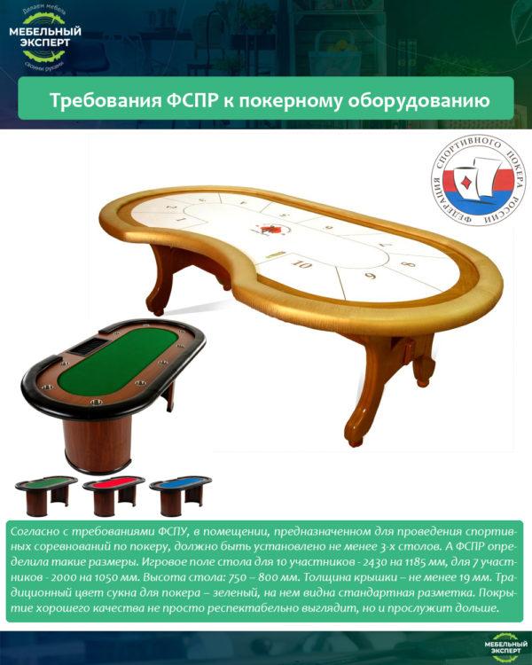 Требования ФСПР к покерному оборудованию