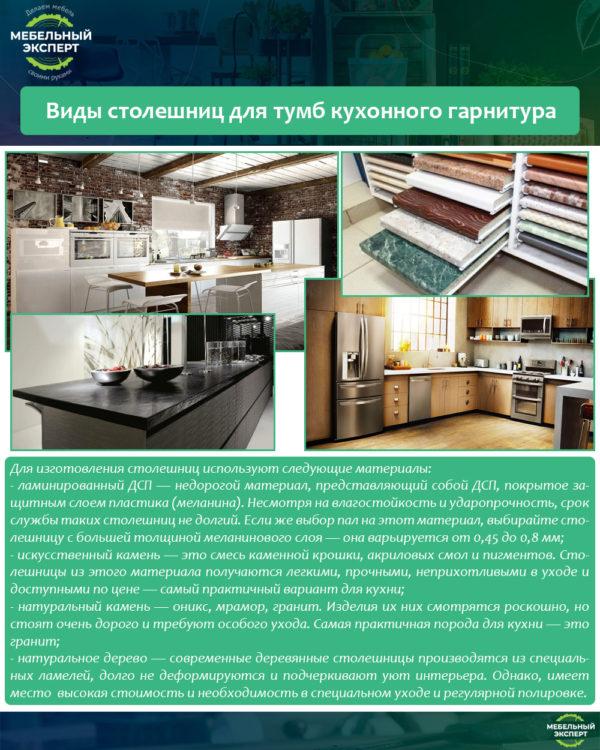 Виды столешниц для тумб кухонного гарнитура