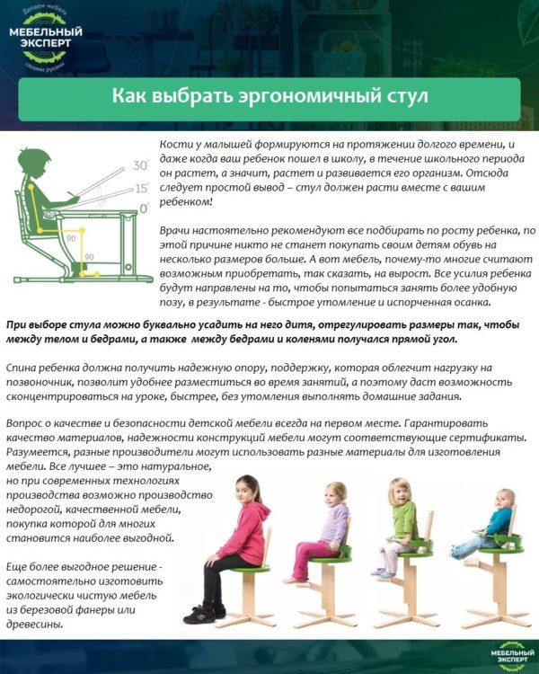 Как выбрать эргономичный стул