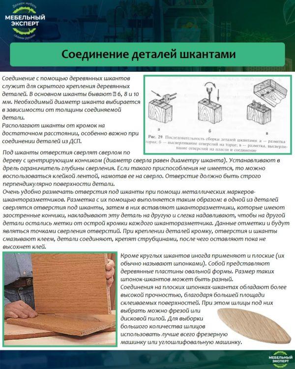 Соединение деталей шкантами