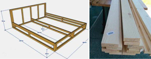 Начинать нужно с составления чертежа и расчета материалов для изготовления кровати