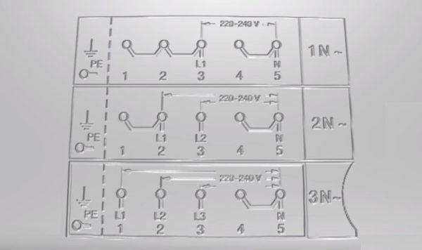 Варианты схем подключения на задней части корпуса панели