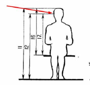 Высота расположения уровня глаз сидячего человека относительно поверхности пола