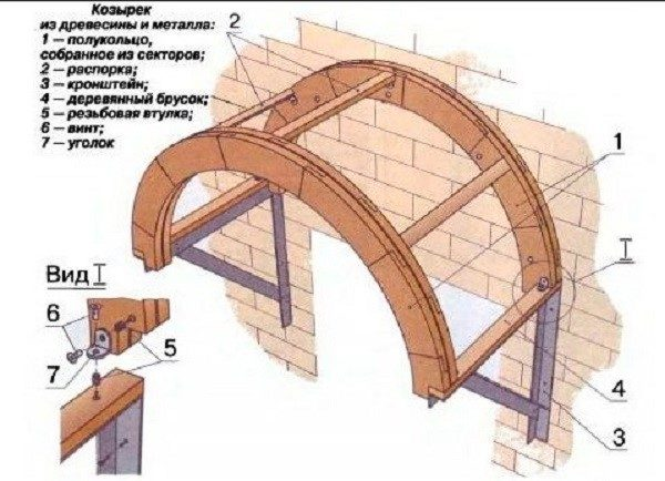 Конструкция козырька может предусматривать одновременное использование как металлических, так и деревянных деталей