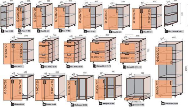 Схемы кухонных модулей