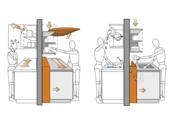 Основные размеры мебели подбираются с учетом антропометрических данных человека