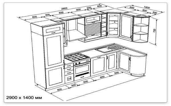 Спланировать кухню проще всего, предварительно рассчитав все на чертежах
