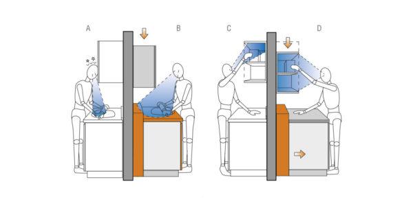 Эргономика обеспечивает безопасность и комфорт эксплуатации кухонной мебели