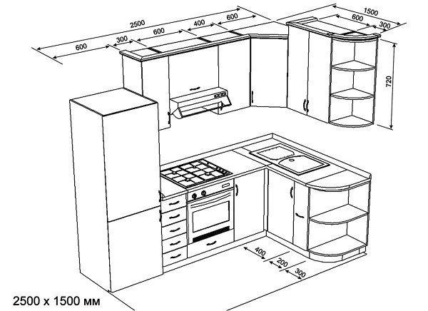 Почти все устанавливаемые сегодня кухни являются угловыми