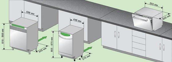 Как распланировать установку встройки различного размера, чертеж