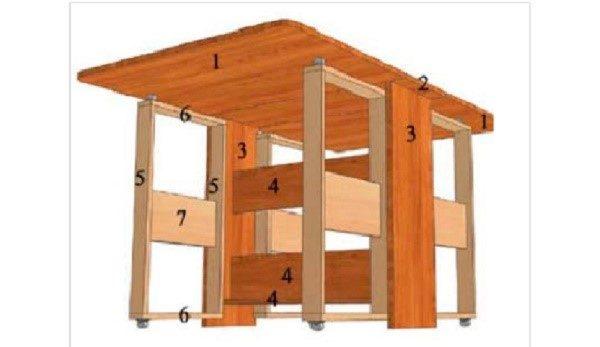 Теперь нам нужно заказать у мебельной компании детали стола с нужными нам параметрами