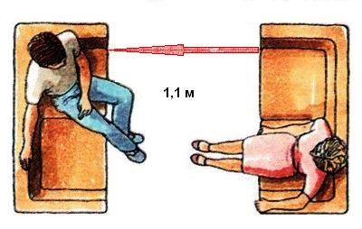 При расстановки мебели важно выдерживать оптимальное расстояние для ее комфортной эксплуатации