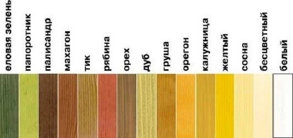 Ассортимент лаков, пропиток и красок для дерева действительно широк