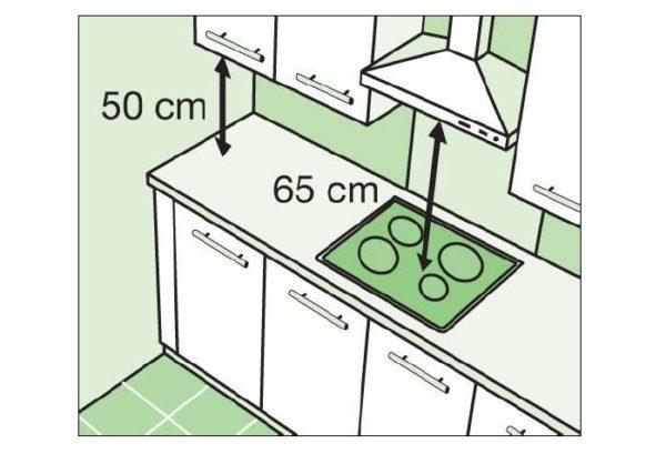 Навесные шкафы вешают на расстоянии от столешницы в 50 – 70 см. Оптимальное расстояние соответствует ширине стеновой панели и составляет от 55 до 60 см