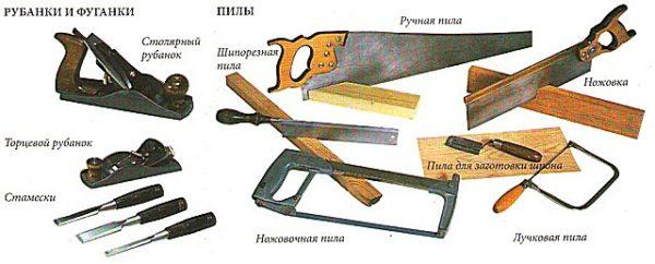 Инструменты для работы с деревом