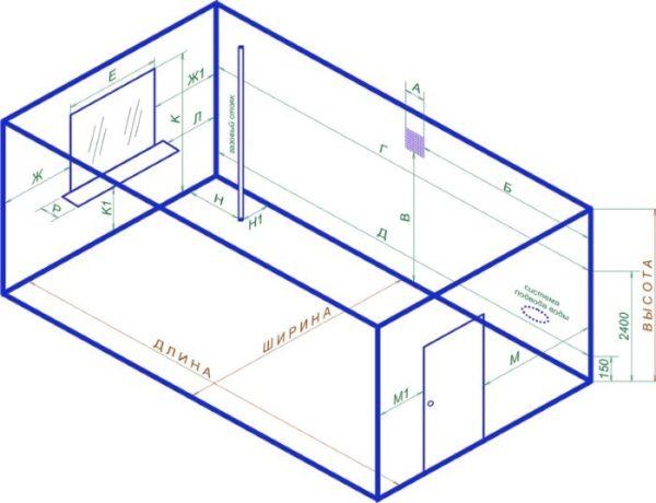 Размеры, которые необходимо учитывать при разработке чертежа кухни