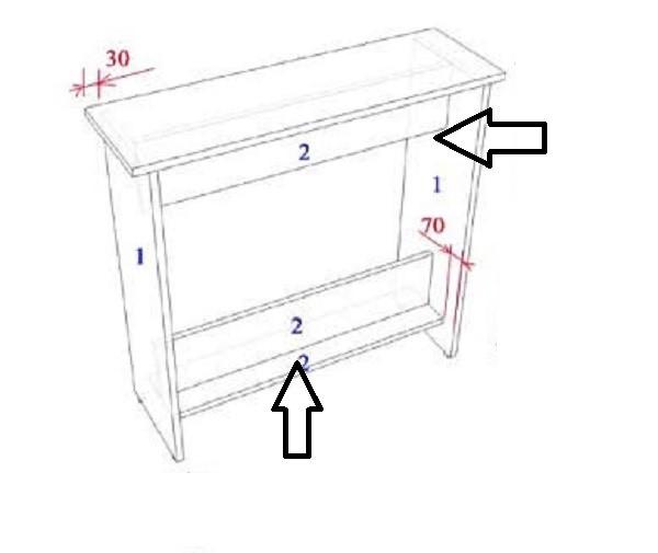 Итак, теперь нам нужно осуществить расчет параметров ребер жёсткости стола