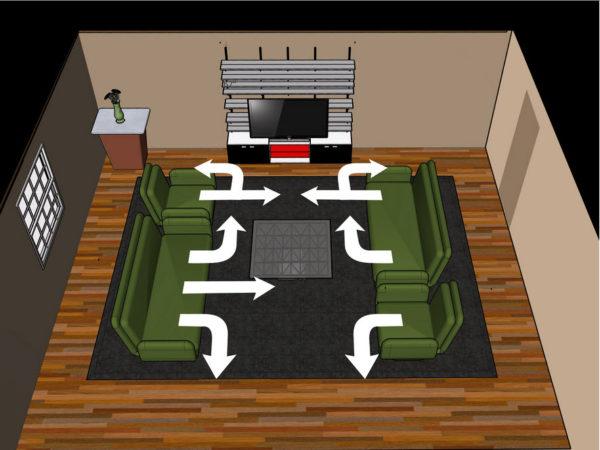 Расстояние между мебелью в гостиной