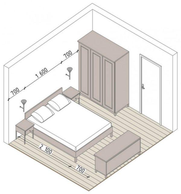 Оптимальное расстояние между мебелью в спальне