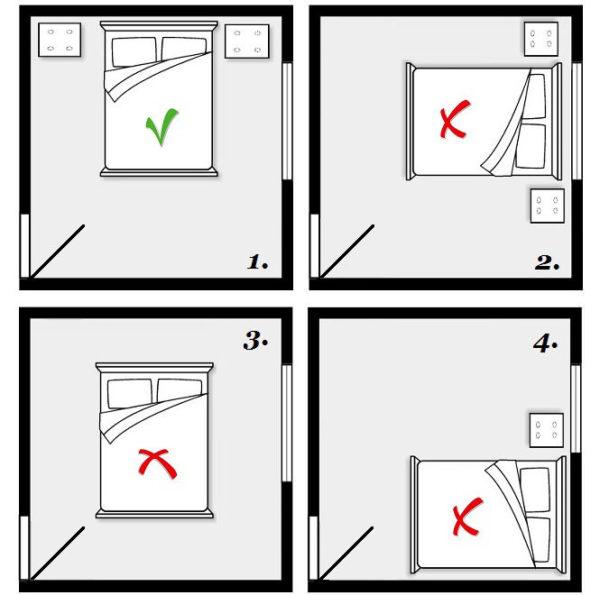 Оптимальный способ расположения кровати в комнате с одним окном