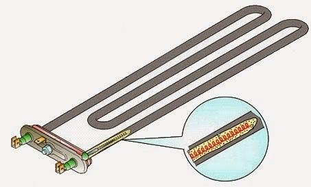 Одной из причин поломки может быть перегоревшая спираль